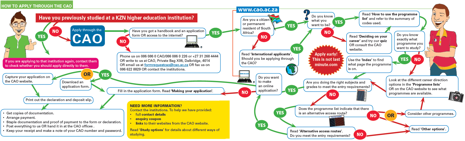 How to Apply to CAO